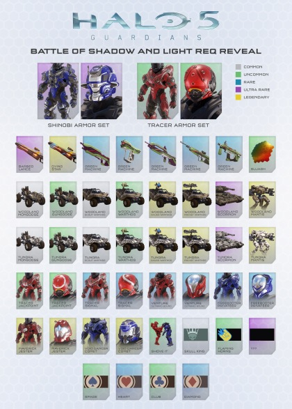 h5-guardians-battle-of-shadow-and-light-req-content-infographic