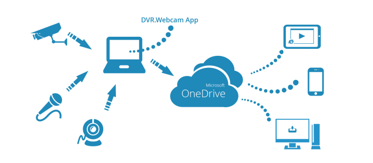HowItWorks_OneDrive
